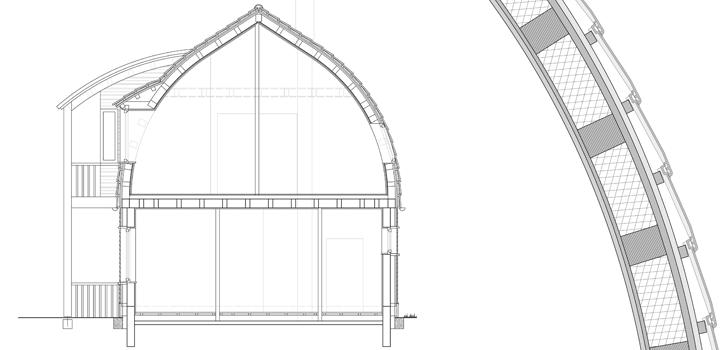 Polkrožna geometrija strehe s slemenom, poznana kot Zeppelinova streha.