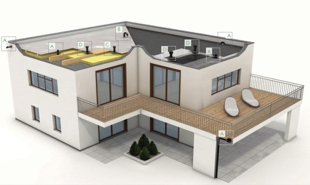 Katalog - Ravne strehe