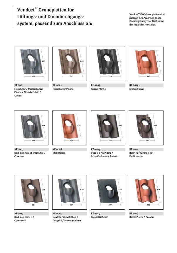 Katalog - tipi strešnikov po proizvajalcih
